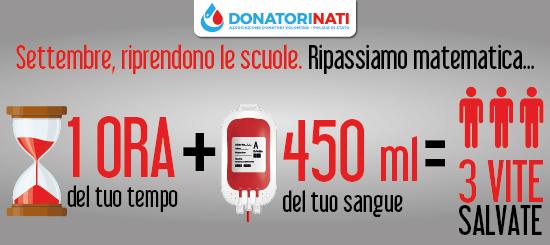 donatorinati