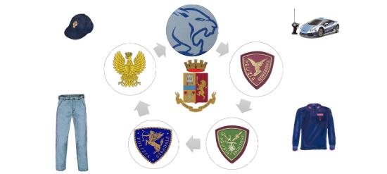 foto icona vendita marchio